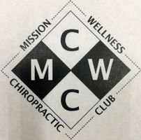 Mission Wellness Chiropractic Club - Honolulu logo